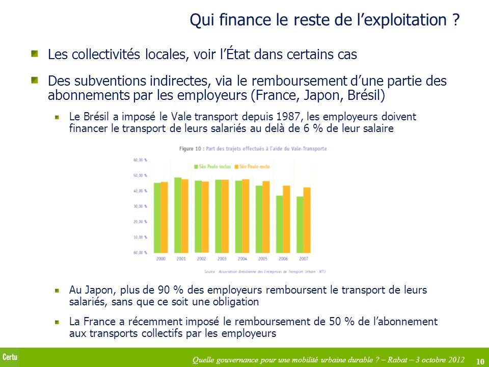 10 Quelle gouvernance pour une mobilité urbaine durable ? – Rabat – 3 octobre 2012 Qui finance le reste de lexploitation ? Les collectivités locales,