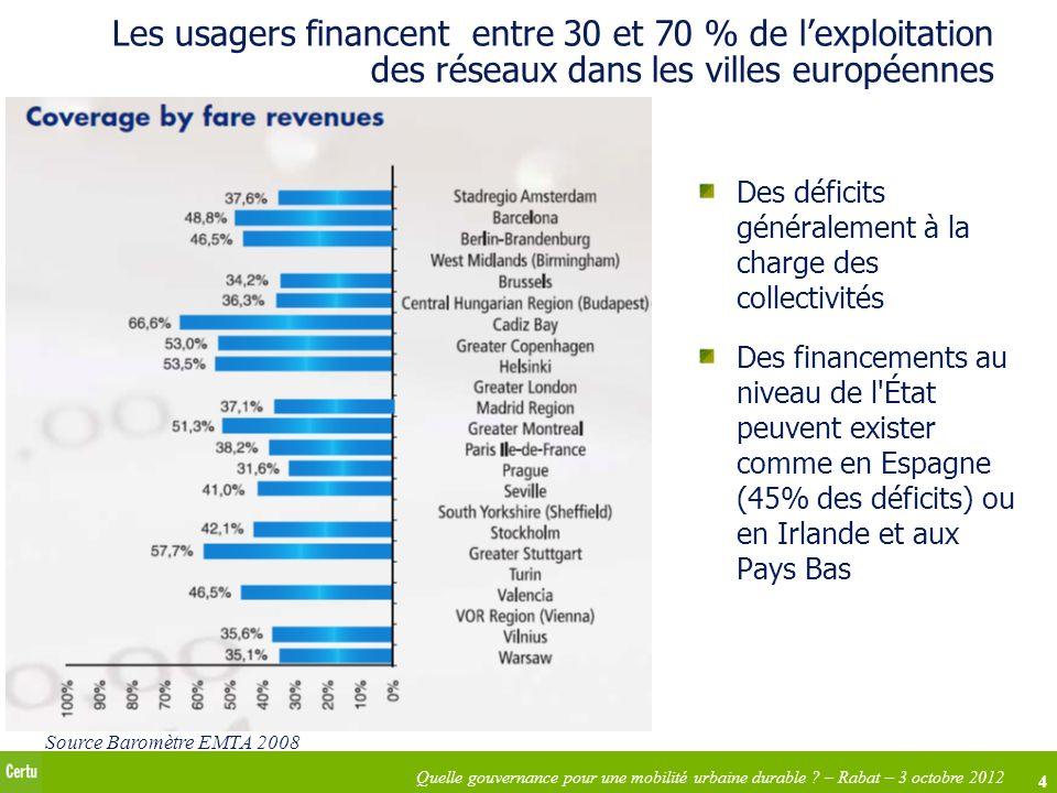 4 Quelle gouvernance pour une mobilité urbaine durable ? – Rabat – 3 octobre 2012 Les usagers financent entre 30 et 70 % de lexploitation des réseaux