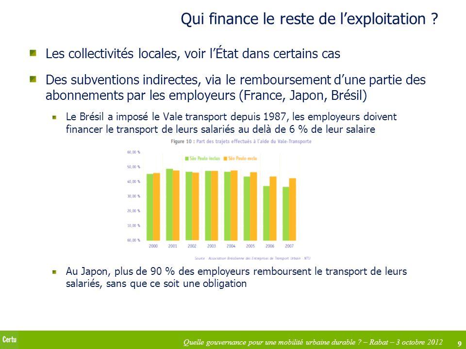 9 Quelle gouvernance pour une mobilité urbaine durable ? – Rabat – 3 octobre 2012 Qui finance le reste de lexploitation ? Les collectivités locales, v