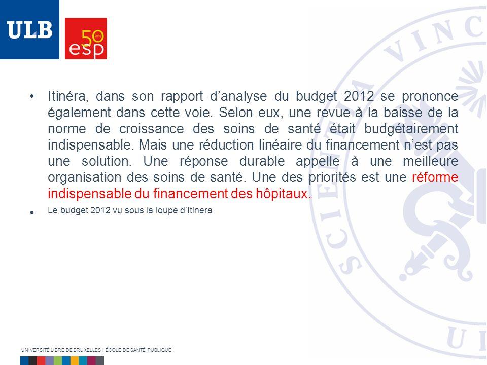 Itinéra, dans son rapport danalyse du budget 2012 se prononce également dans cette voie. Selon eux, une revue à la baisse de la norme de croissance de