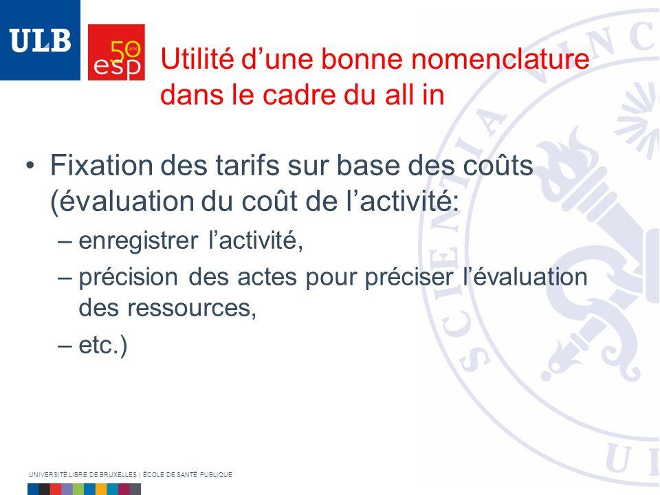 Utilité dune bonne nomenclature dans le cadre du all in Fixation des tarifs sur base des coûts (évaluation du coût de lactivité: –enregistrer lactivit