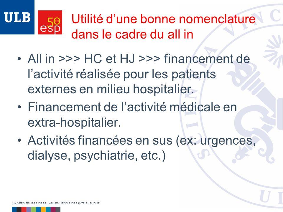 Utilité dune bonne nomenclature dans le cadre du all in All in >>> HC et HJ >>> financement de lactivité réalisée pour les patients externes en milieu hospitalier.