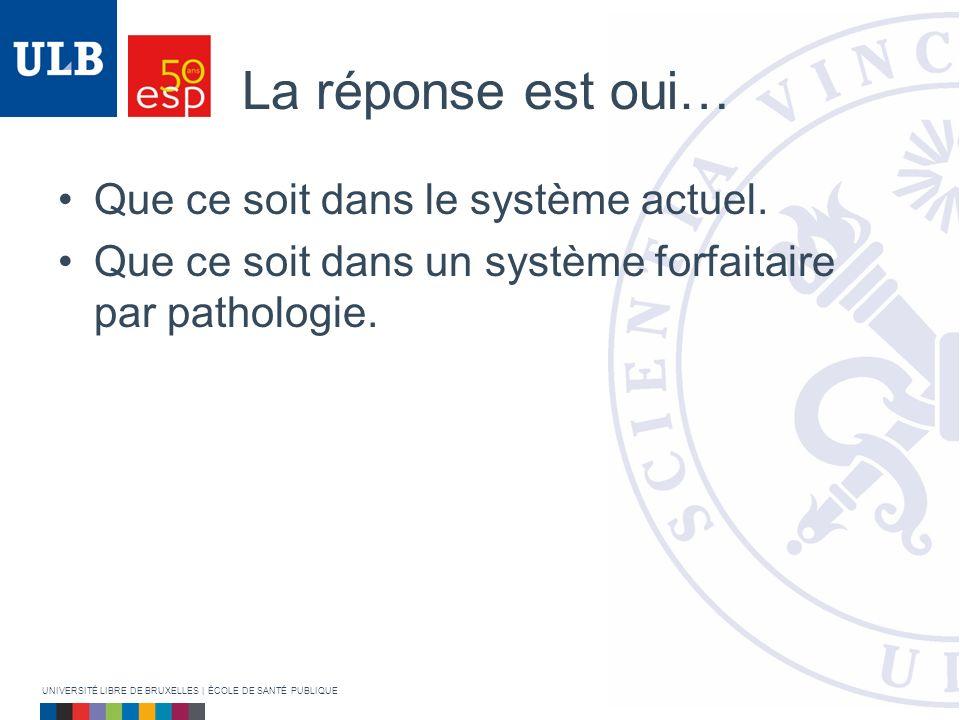 La réponse est oui… Que ce soit dans le système actuel. Que ce soit dans un système forfaitaire par pathologie. UNIVERSITÉ LIBRE DE BRUXELLES | ÉCOLE
