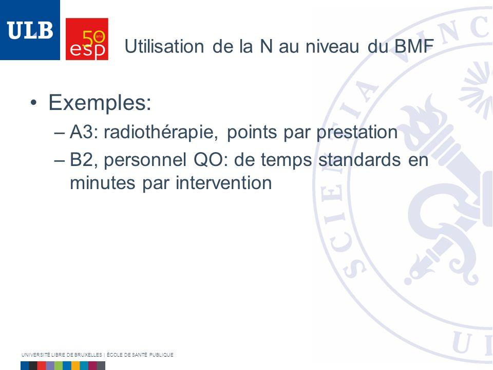 Utilisation de la N au niveau du BMF Exemples: –A3: radiothérapie, points par prestation –B2, personnel QO: de temps standards en minutes par intervention UNIVERSITÉ LIBRE DE BRUXELLES | ÉCOLE DE SANTÉ PUBLIQUE