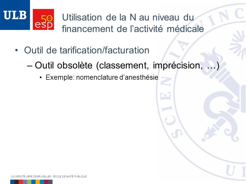 Utilisation de la N au niveau du financement de lactivité médicale Outil de tarification/facturation –Outil obsolète (classement, imprécision, …) Exemple: nomenclature danesthésie UNIVERSITÉ LIBRE DE BRUXELLES | ÉCOLE DE SANTÉ PUBLIQUE