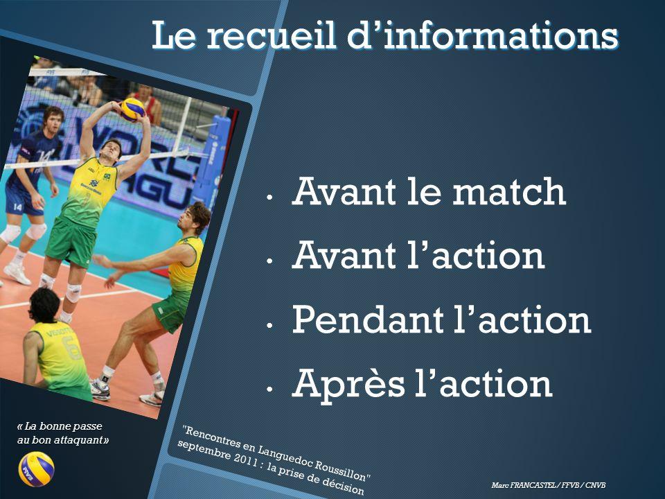 « La bonne passe au bon attaquant » Marc FRANCASTEL / FFVB / CNVB Le recueil dinformations Avant le match Avant laction Pendant laction Après laction