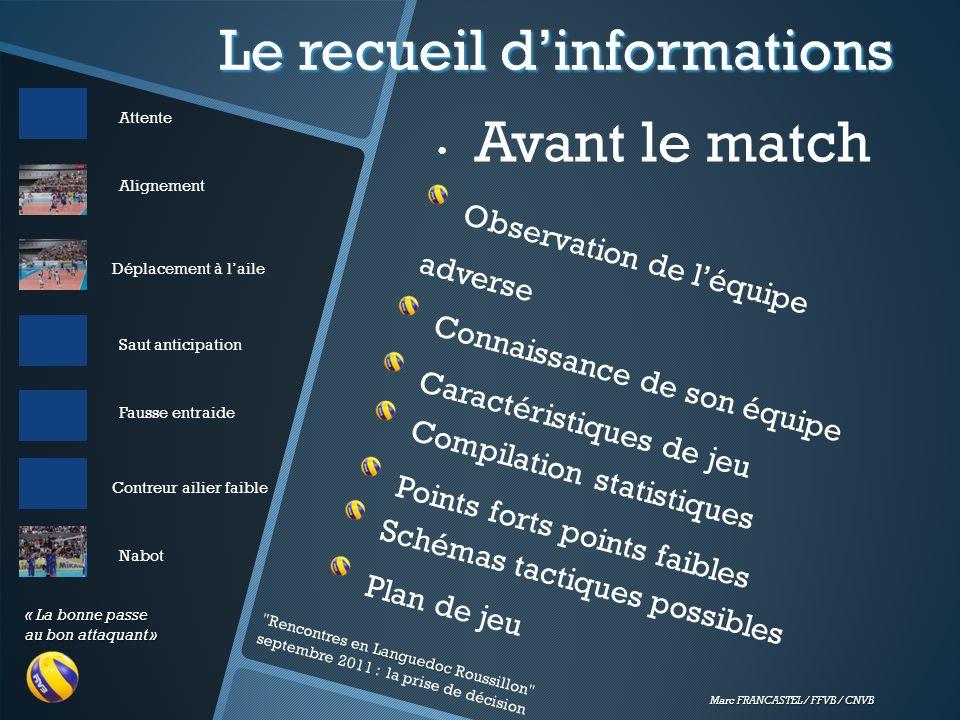 « La bonne passe au bon attaquant » Marc FRANCASTEL / FFVB / CNVB Le recueil dinformations Avant le match Languedoc