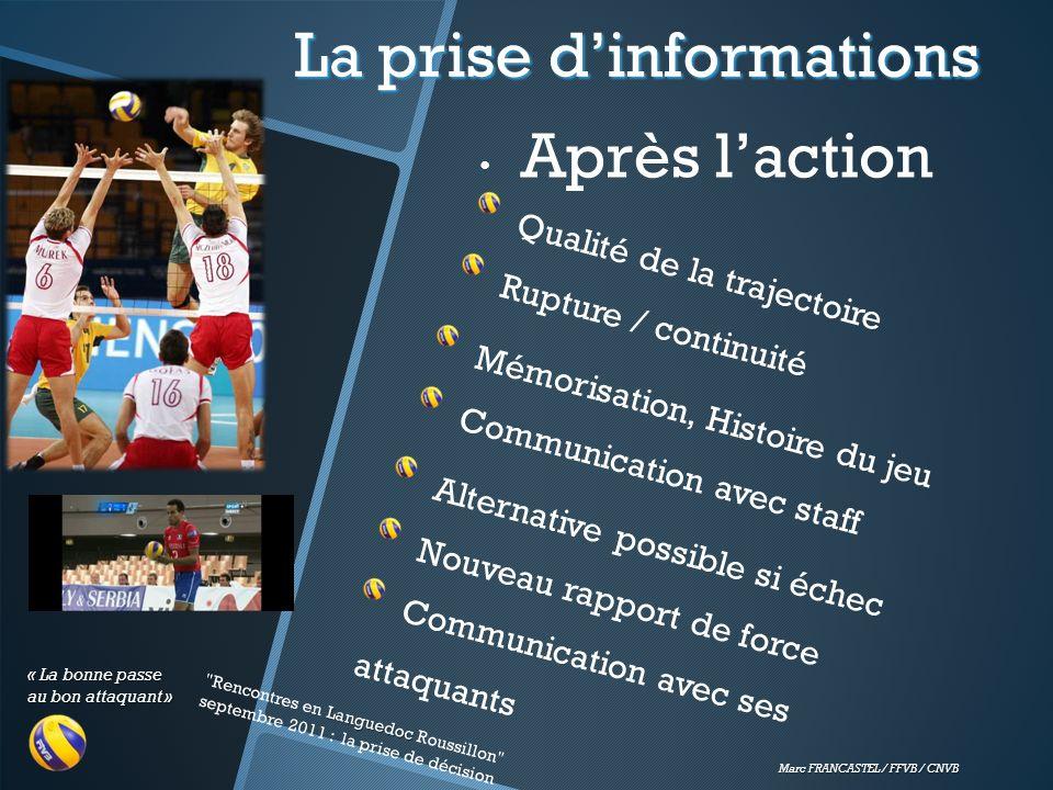 « La bonne passe au bon attaquant » Marc FRANCASTEL / FFVB / CNVB La prise dinformations Après laction Languedoc