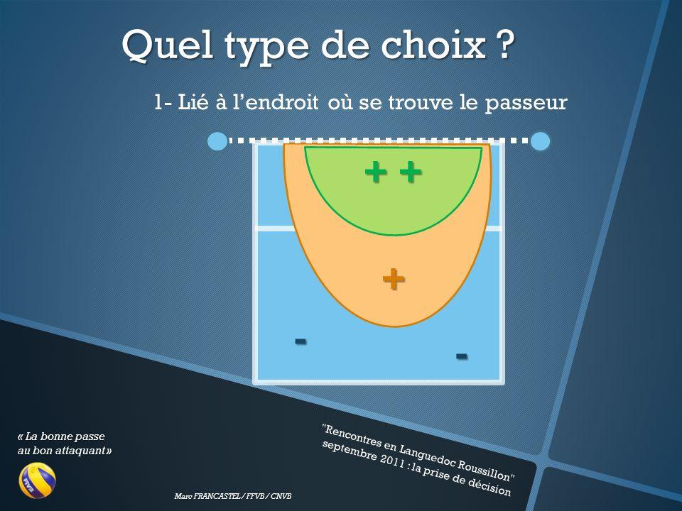 « La bonne passe au bon attaquant » Marc FRANCASTEL / FFVB / CNVB Rencontres en Languedoc Roussillon septembre 2011 : la prise de décision Quel type de choix .
