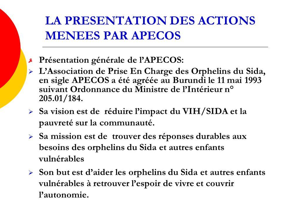 LA PRESENTATION DES ACTIONS MENEES PAR APECOS Présentation générale de lAPECOS: LAssociation de Prise En Charge des Orphelins du Sida, en sigle APECOS a été agréée au Burundi le 11 mai 1993 suivant Ordonnance du Ministre de lIntérieur n° 205.01/184.