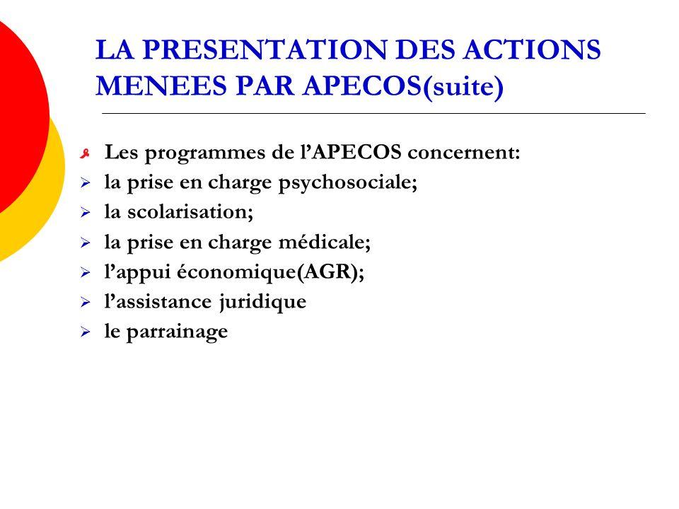 LA PRESENTATION DES ACTIONS MENEES PAR APECOS(suite) Les programmes de lAPECOS concernent: la prise en charge psychosociale; la scolarisation; la prise en charge médicale; lappui économique(AGR); lassistance juridique le parrainage