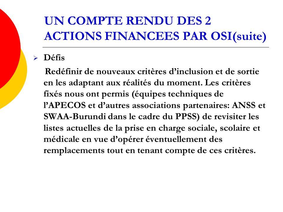 UN COMPTE RENDU DES 2 ACTIONS FINANCEES PAR OSI(suite) Défis Redéfinir de nouveaux critères dinclusion et de sortie en les adaptant aux réalités du moment.