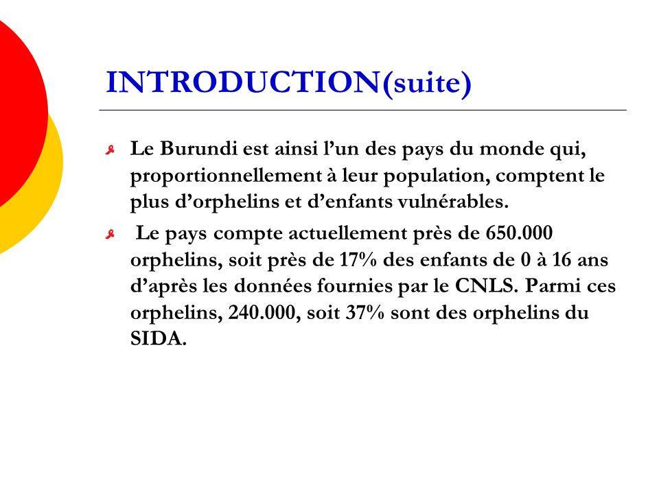 INTRODUCTION(suite) Le Burundi est ainsi lun des pays du monde qui, proportionnellement à leur population, comptent le plus dorphelins et denfants vulnérables.