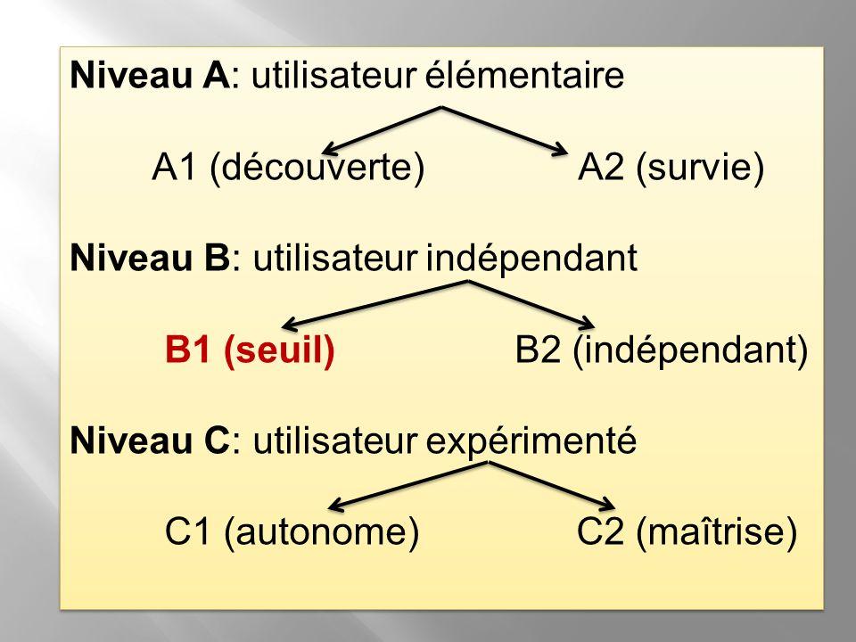 Niveau A: utilisateur élémentaire A1 (découverte) A2 (survie) Niveau B: utilisateur indépendant B1 (seuil) B2 (indépendant) Niveau C: utilisateur expé