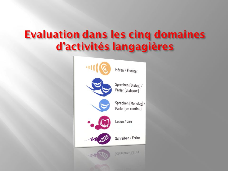 Evaluation dans les cinq domaines dactivités langagières