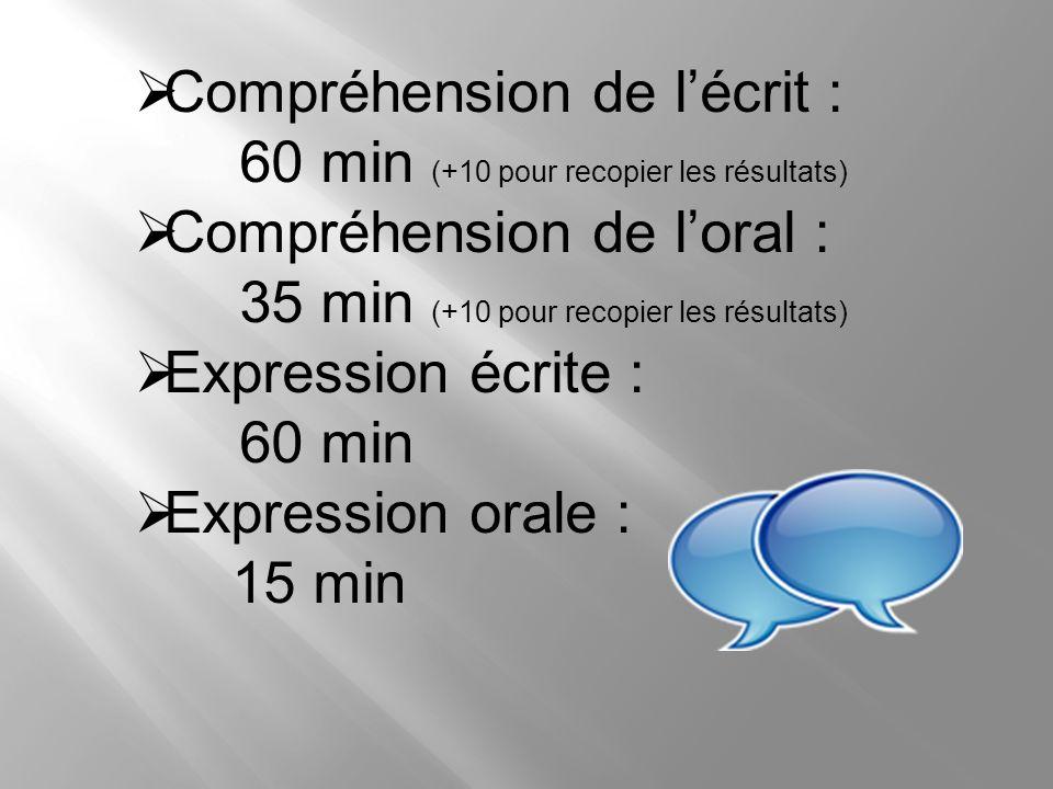 Compréhension de lécrit : 60 min (+10 pour recopier les résultats) Compréhension de loral : 35 min (+10 pour recopier les résultats) Expression écrite