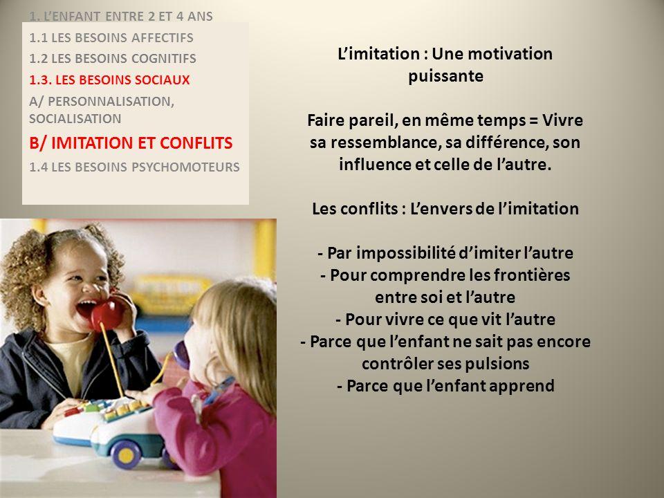 Limitation : Une motivation puissante Faire pareil, en même temps = Vivre sa ressemblance, sa différence, son influence et celle de lautre. Les confli
