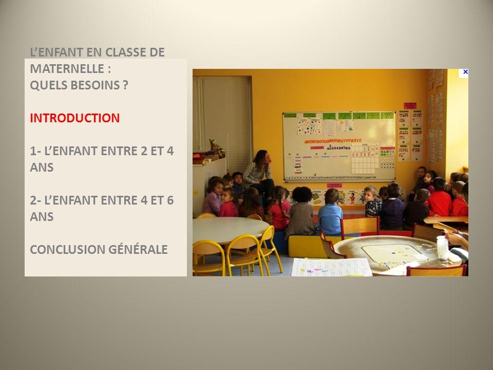 LENFANT EN CLASSE DE MATERNELLE : QUELS BESOINS ? INTRODUCTION 1- LENFANT ENTRE 2 ET 4 ANS 2- LENFANT ENTRE 4 ET 6 ANS CONCLUSION GÉNÉRALE