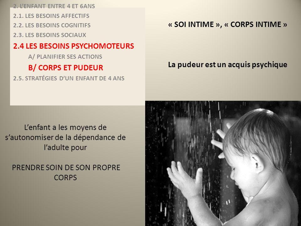 « SOI INTIME », « CORPS INTIME » La pudeur est un acquis psychique 2. LENFANT ENTRE 4 ET 6ANS 2.1. LES BESOINS AFFECTIFS 2.2. LES BESOINS COGNITIFS 2.
