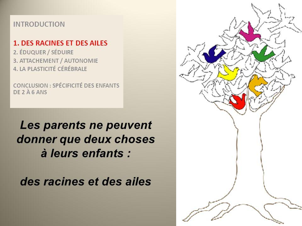 INTRODUCTION 1. DES RACINES ET DES AILES 2. ÉDUQUER / SÉDUIRE 3. ATTACHEMENT / AUTONOMIE 4. LA PLASTICITÉ CÉRÉBRALE CONCLUSION : SPÉCIFICITÉ DES ENFAN