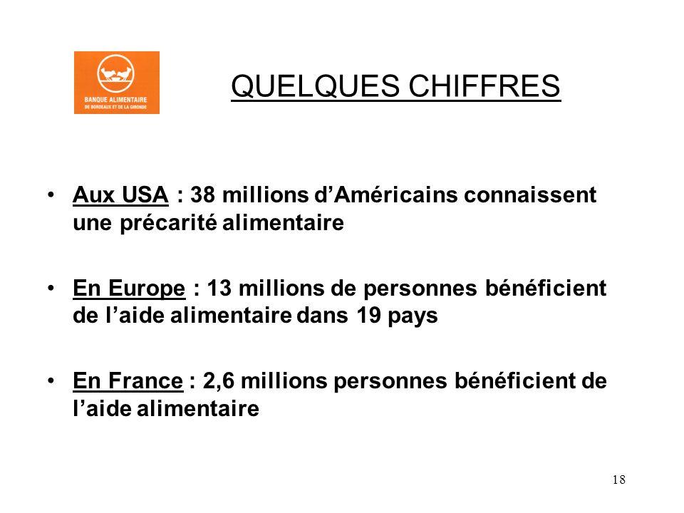 18 QUELQUES CHIFFRES Aux USA : 38 millions dAméricains connaissent une précarité alimentaire En Europe : 13 millions de personnes bénéficient de laide alimentaire dans 19 pays En France : 2,6 millions personnes bénéficient de laide alimentaire