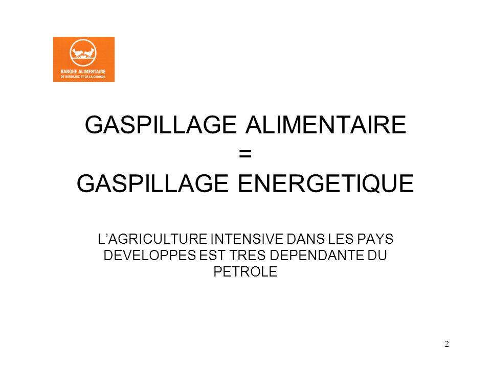 2 GASPILLAGE ALIMENTAIRE = GASPILLAGE ENERGETIQUE LAGRICULTURE INTENSIVE DANS LES PAYS DEVELOPPES EST TRES DEPENDANTE DU PETROLE
