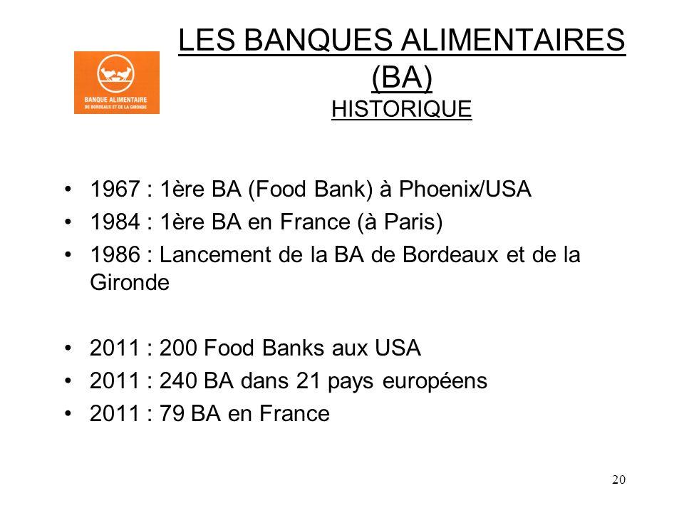 20 LES BANQUES ALIMENTAIRES (BA) HISTORIQUE 1967 : 1ère BA (Food Bank) à Phoenix/USA 1984 : 1ère BA en France (à Paris) 1986 : Lancement de la BA de Bordeaux et de la Gironde 2011 : 200 Food Banks aux USA 2011 : 240 BA dans 21 pays européens 2011 : 79 BA en France