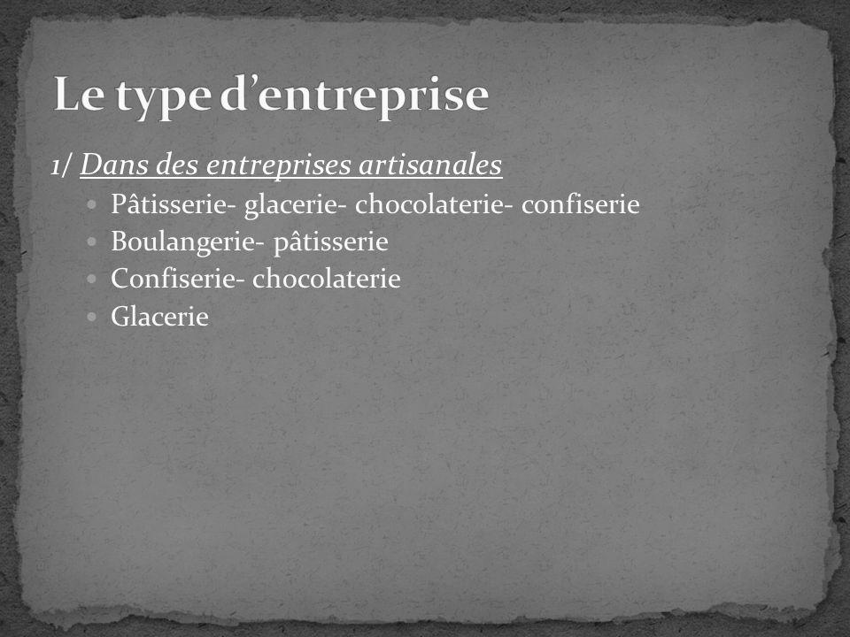 1/ Dans des entreprises artisanales Pâtisserie- glacerie- chocolaterie- confiserie Boulangerie- pâtisserie Confiserie- chocolaterie Glacerie Autres entreprises de lalimentation