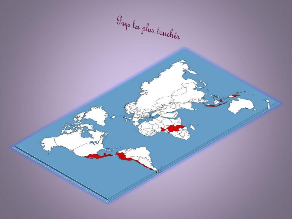 On peut réduire les risques pour la population en situant les habitations loin des terres fertiles du volcan. Il est important davoir mis en place un
