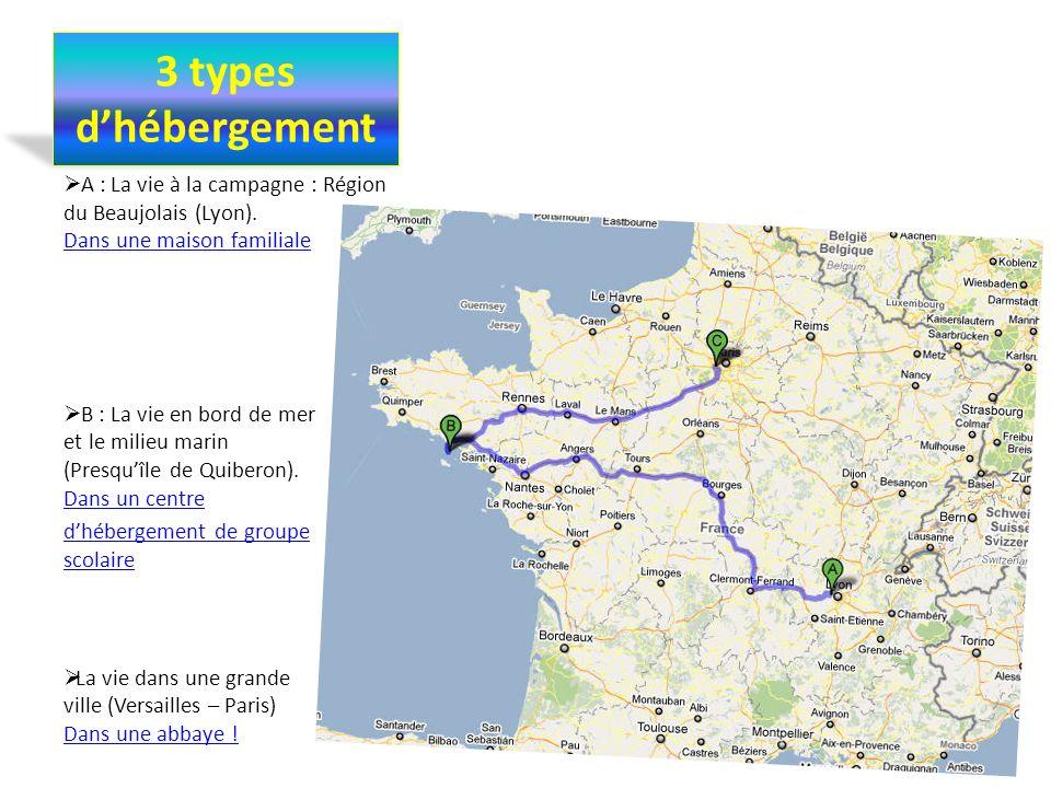 3 types dhébergement A : La vie à la campagne : Région du Beaujolais (Lyon). Dans une maison familiale Dans une maison familiale B : La vie en bord de