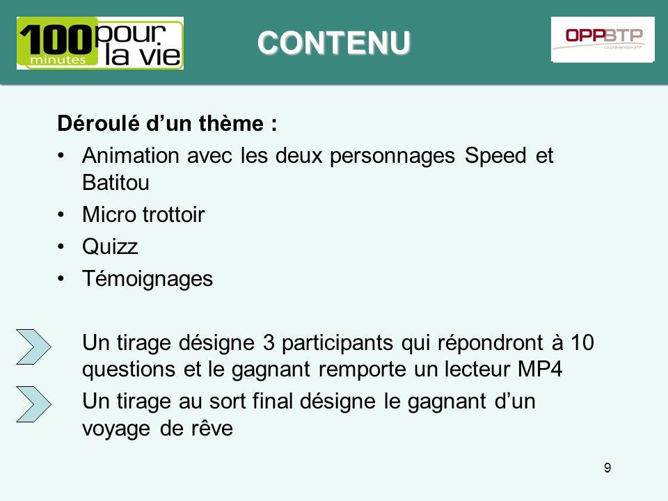 Déroulé dun thème : Animation avec les deux personnages Speed et Batitou Micro trottoir Quizz Témoignages Un tirage désigne 3 participants qui répondr