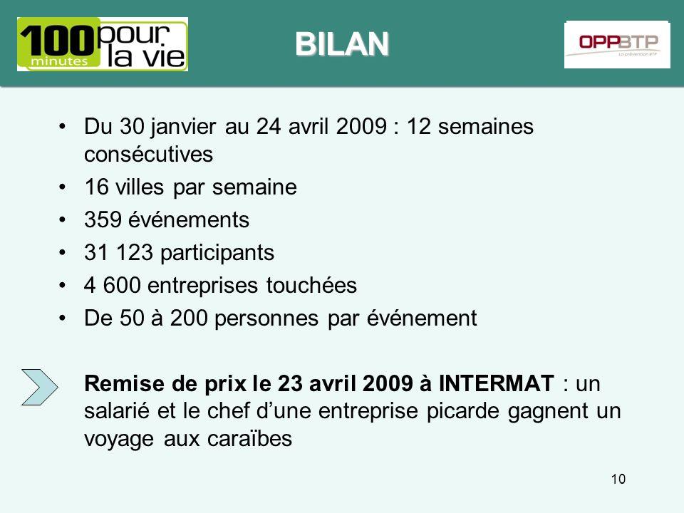 Du 30 janvier au 24 avril 2009 : 12 semaines consécutives 16 villes par semaine 359 événements 31 123 participants 4 600 entreprises touchées De 50 à