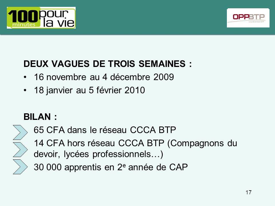 DEUX VAGUES DE TROIS SEMAINES : 16 novembre au 4 décembre 2009 18 janvier au 5 février 2010 BILAN : 65 CFA dans le réseau CCCA BTP 14 CFA hors réseau