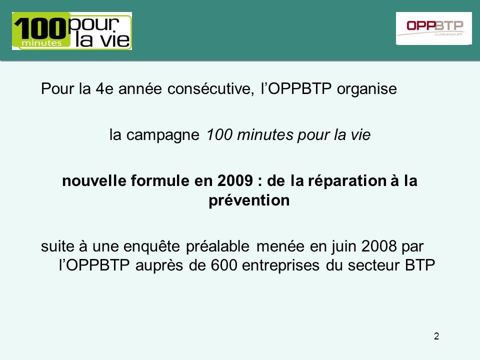 Pour la 4e année consécutive, lOPPBTP organise la campagne 100 minutes pour la vie nouvelle formule en 2009 : de la réparation à la prévention suite à