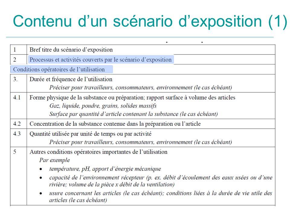Contenu dun scénario dexposition (1)