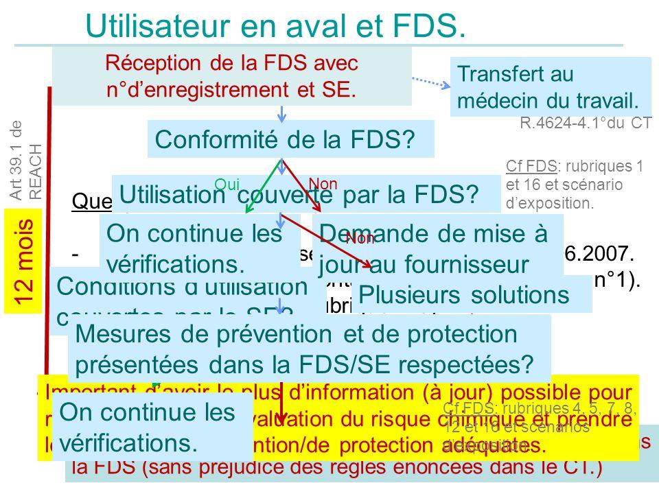 Quelques vérifications rapides: -Date de dernière mise à jour postérieure au 01.06.2007. -Adresse Email dun contact fournisseur (rubrique n°1). -Type