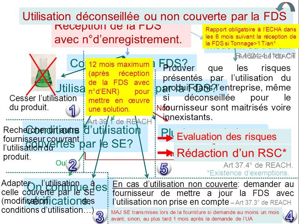 Plusieurs solutions Utilisation déconseillée ou non couverte par la FDS Cesser lutilisation du produit. Prouver que les risques présentés par lutilisa