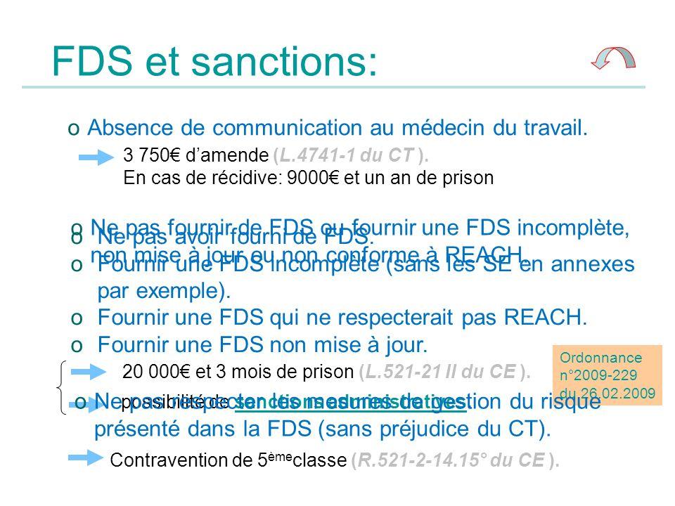 FDS et sanctions: oNe pas avoir fourni de FDS. oFournir une FDS incomplète (sans les SE en annexes par exemple). oFournir une FDS qui ne respecterait
