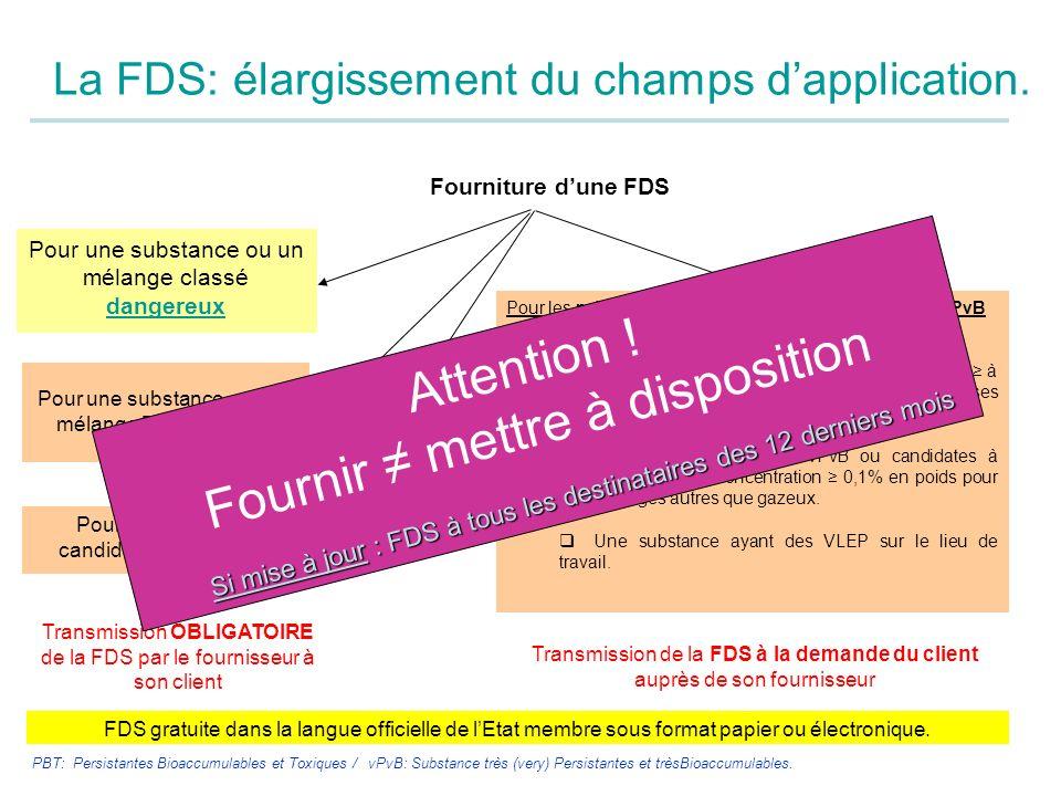 Fourniture dune FDS Pour une substance ou un mélange classé dangereux dangereux Pour une substance ou une mélange PBT ou vPvB. Pour une substance cand