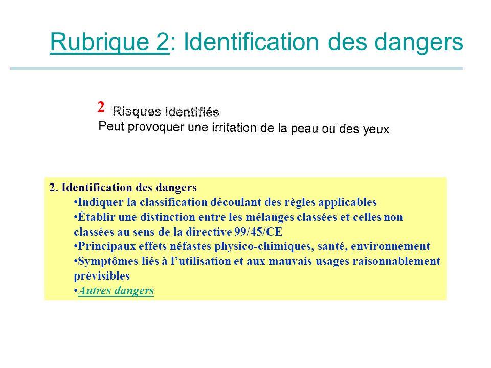 Rubrique 2: Identification des dangers 2. Identification des dangers Indiquer la classification découlant des règles applicables Établir une distincti