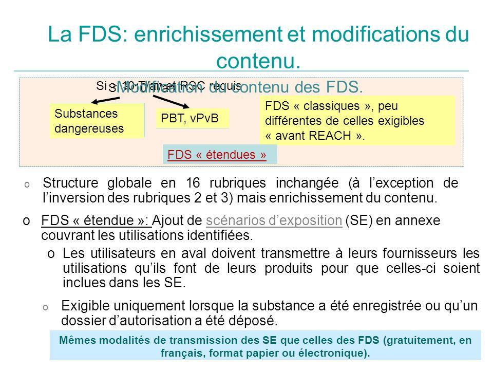 PBT, vPvB Substances dangereuses Substances soumises à autorisation La FDS: enrichissement et modifications du contenu. oFDS « étendue »: Ajout de scé