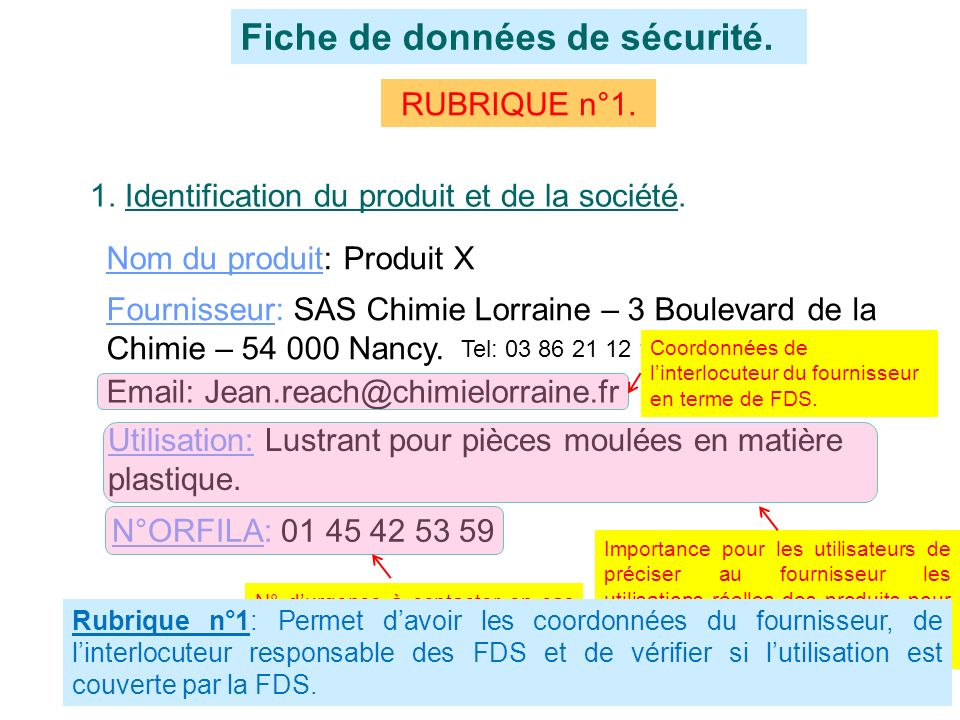 RUBRIQUE n°1. Fiche de données de sécurité. 1. Identification du produit et de la société. Nom du produit: Produit X Fournisseur: SAS Chimie Lorraine