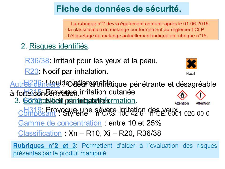 RUBRIQUES n°2 et 3. Fiche de données de sécurité. 2. Risques identifiés. R36/38: Irritant pour les yeux et la peau. R20: Nocif par inhalation. H226: L
