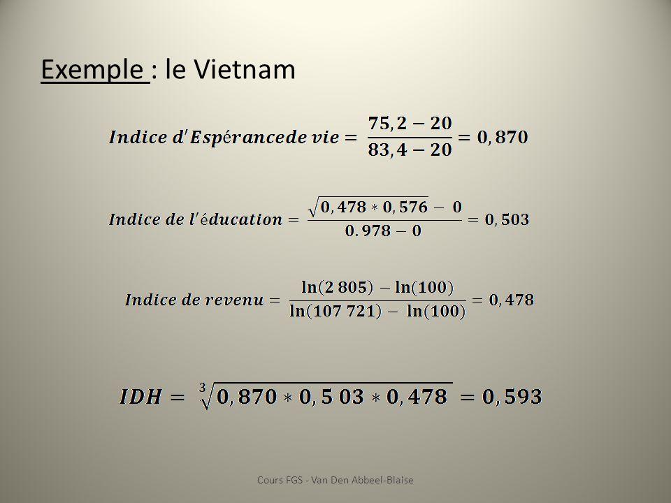 Exemple : le Vietnam Cours FGS - Van Den Abbeel-Blaise