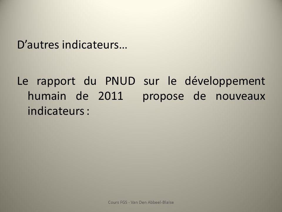 Dautres indicateurs… Le rapport du PNUD sur le développement humain de 2011 propose de nouveaux indicateurs : Cours FGS - Van Den Abbeel-Blaise