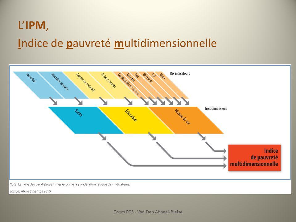 LIPM, Indice de pauvreté multidimensionnelle Cours FGS - Van Den Abbeel-Blaise