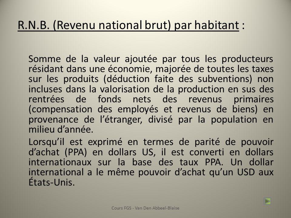 R.N.B. (Revenu national brut) par habitant : Somme de la valeur ajoutée par tous les producteurs résidant dans une économie, majorée de toutes les tax
