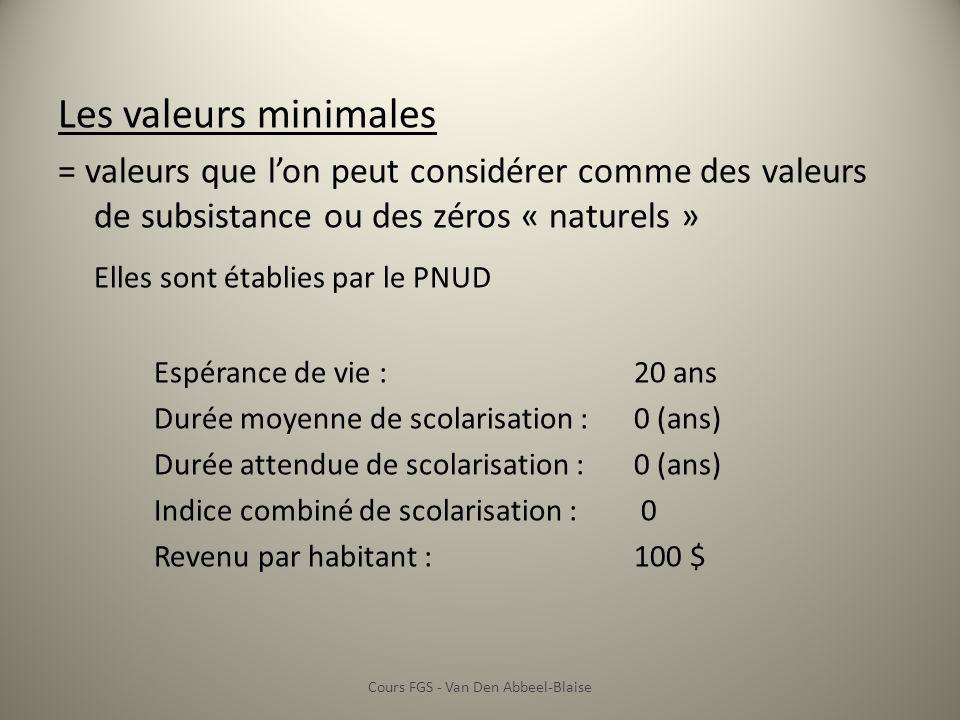 Les valeurs minimales = valeurs que lon peut considérer comme des valeurs de subsistance ou des zéros « naturels » Elles sont établies par le PNUD Espérance de vie : 20 ans Durée moyenne de scolarisation : 0 (ans) Durée attendue de scolarisation : 0 (ans) Indice combiné de scolarisation : 0 Revenu par habitant : 100 $ Cours FGS - Van Den Abbeel-Blaise