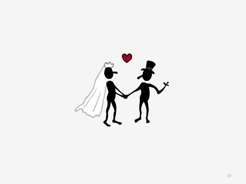 Cétait en mai : a.Le mariage pour tous . b.
