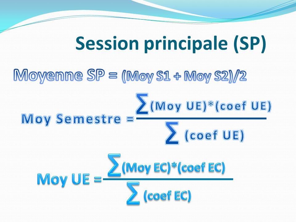Session principale (SP)